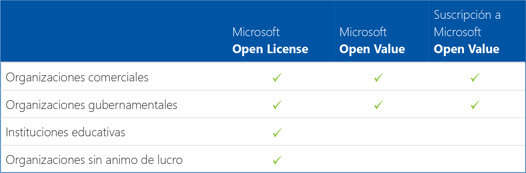 Microsoft Office 365 Open Licence